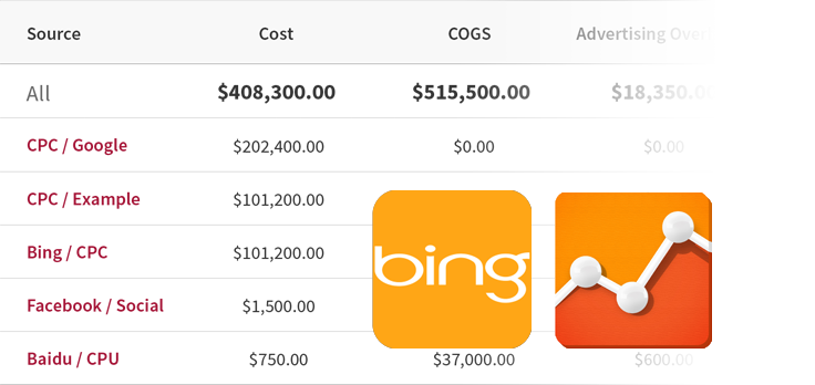 Bing Ads Integration with Google Analytics